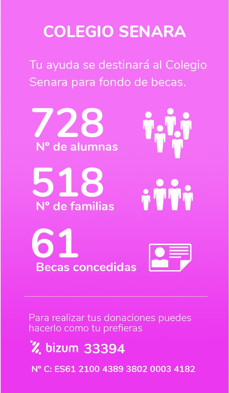 Colegio Senara Fundación Senara