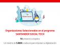 Fundación Senara mejora su digitalización gracias a Fundación Banco Santander